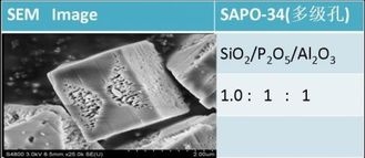 China Hydrothermally Synthesized SAPO-34 Zeolite For Conversion Of Carbon To Hydrogen supplier