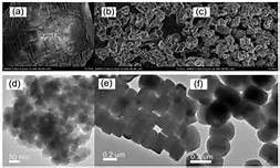 China Na Y Zeolite Alkali Silicon Aluminate In Granules For Propylene Glycol Drying factory